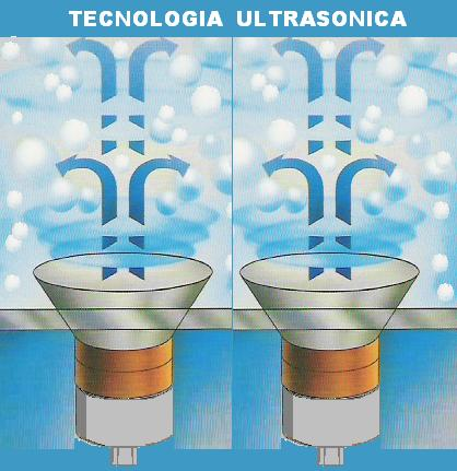 cavitazione ultra sonica